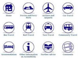 Travel Information - Trains, Planes & Automobiles