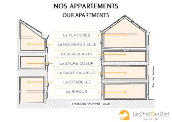 Plan appartements