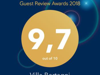 Score given to us by our guests in 2018