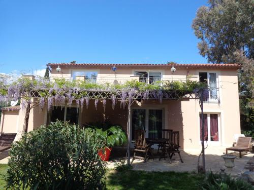 Appartement Villa Angelina, Grimaud, France - Toproomscom